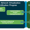 11 Best IT Certifications For Cutting-Edge Skills | Network Computing