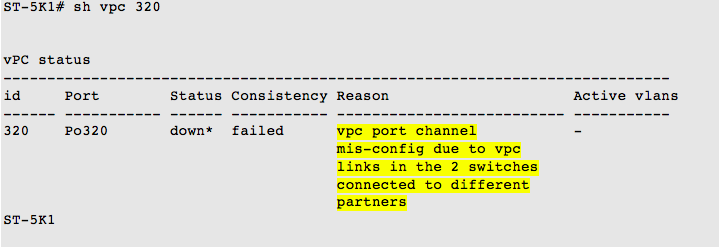 Troubleshooting Port Channels On Cisco Nexus 5500 Switches