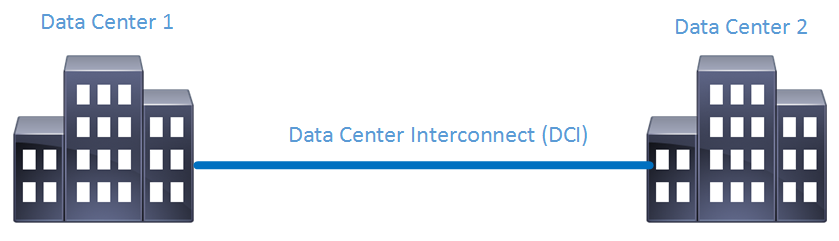 Data Center Interconnect Design Considerations | IT