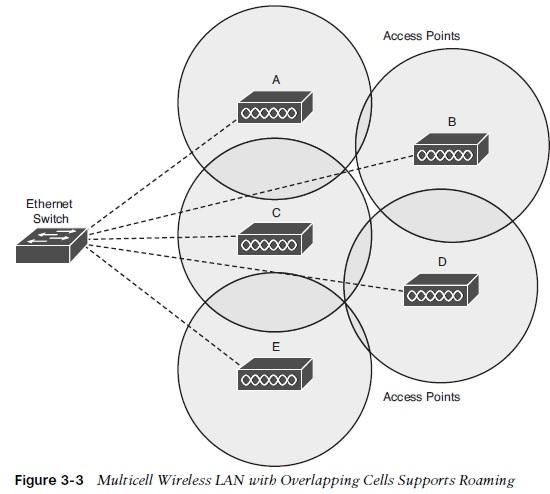 figure 3-3 jpg