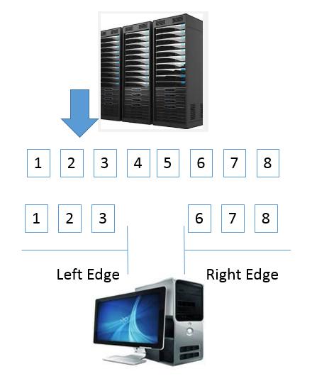 Network Troubleshooting: TCP SACK Analysis | IT