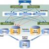 cloud database caching