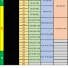 WiFi channel bonding 5 GHz table