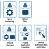 hybrid cloud architecture