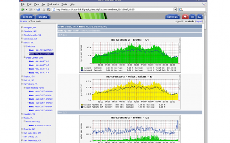 10 Free Network Management Tools | IT Infrastructure Advice