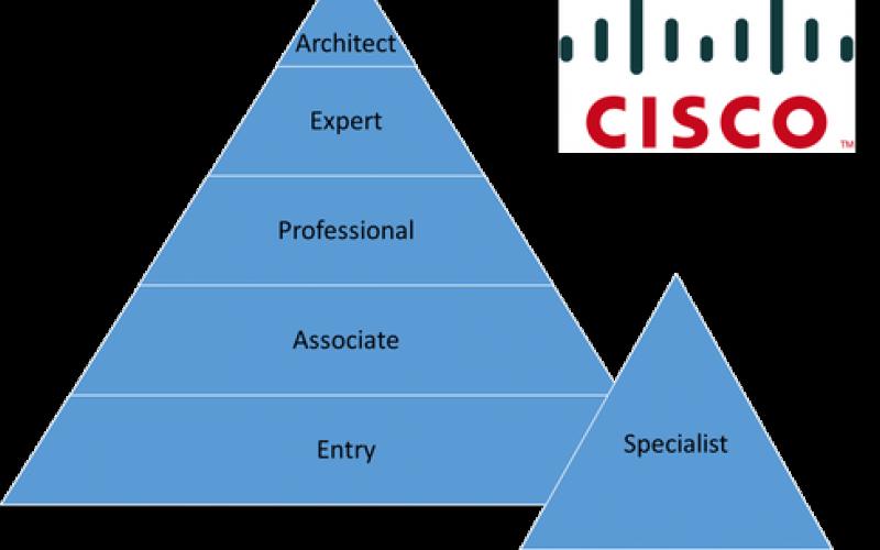 Cisco Certifications To Kickstart Your Career It Infrastructure