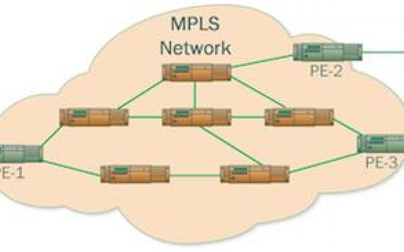 how mpls works