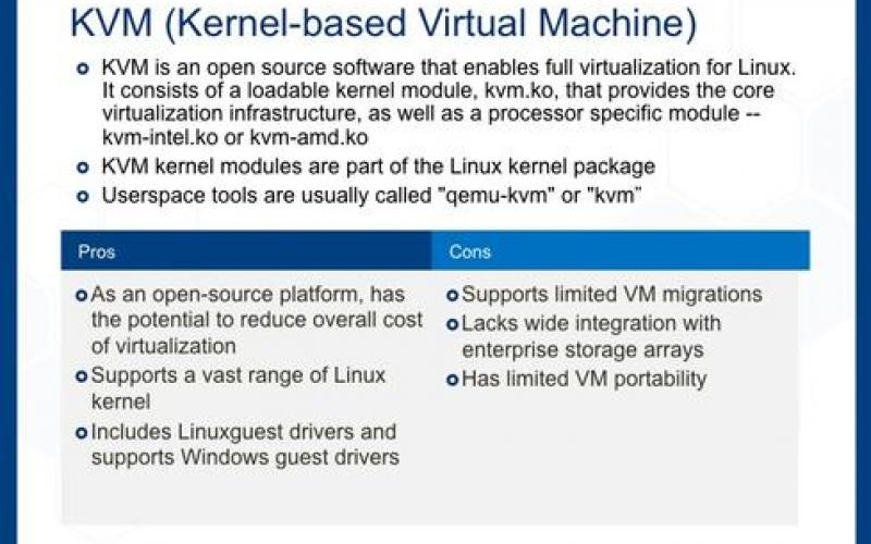 Guide To Virtualization Hypervisors | IT Infrastructure