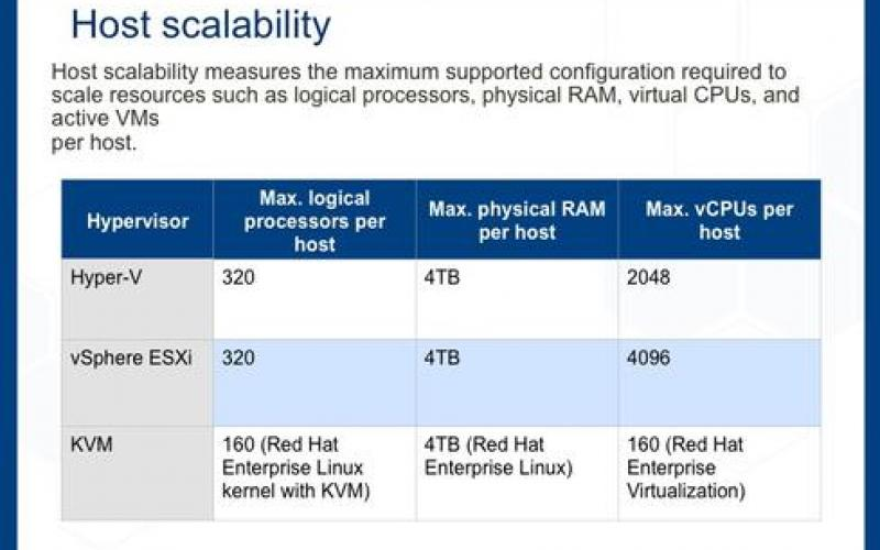 Guide To Virtualization Hypervisors   IT Infrastructure