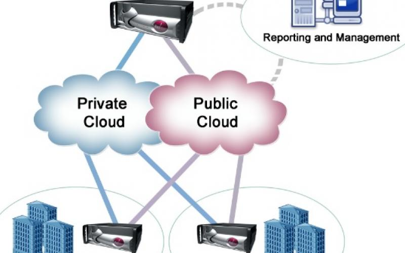 12 Sizzling SD-WAN Vendors | IT Infrastructure Advice